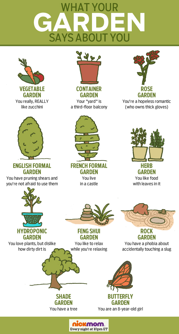 01-what-your-garden-says-article