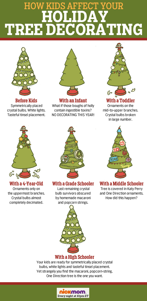 05-how-kids-affect-tree-decorating-article